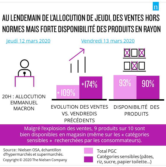 infographie-nielsen
