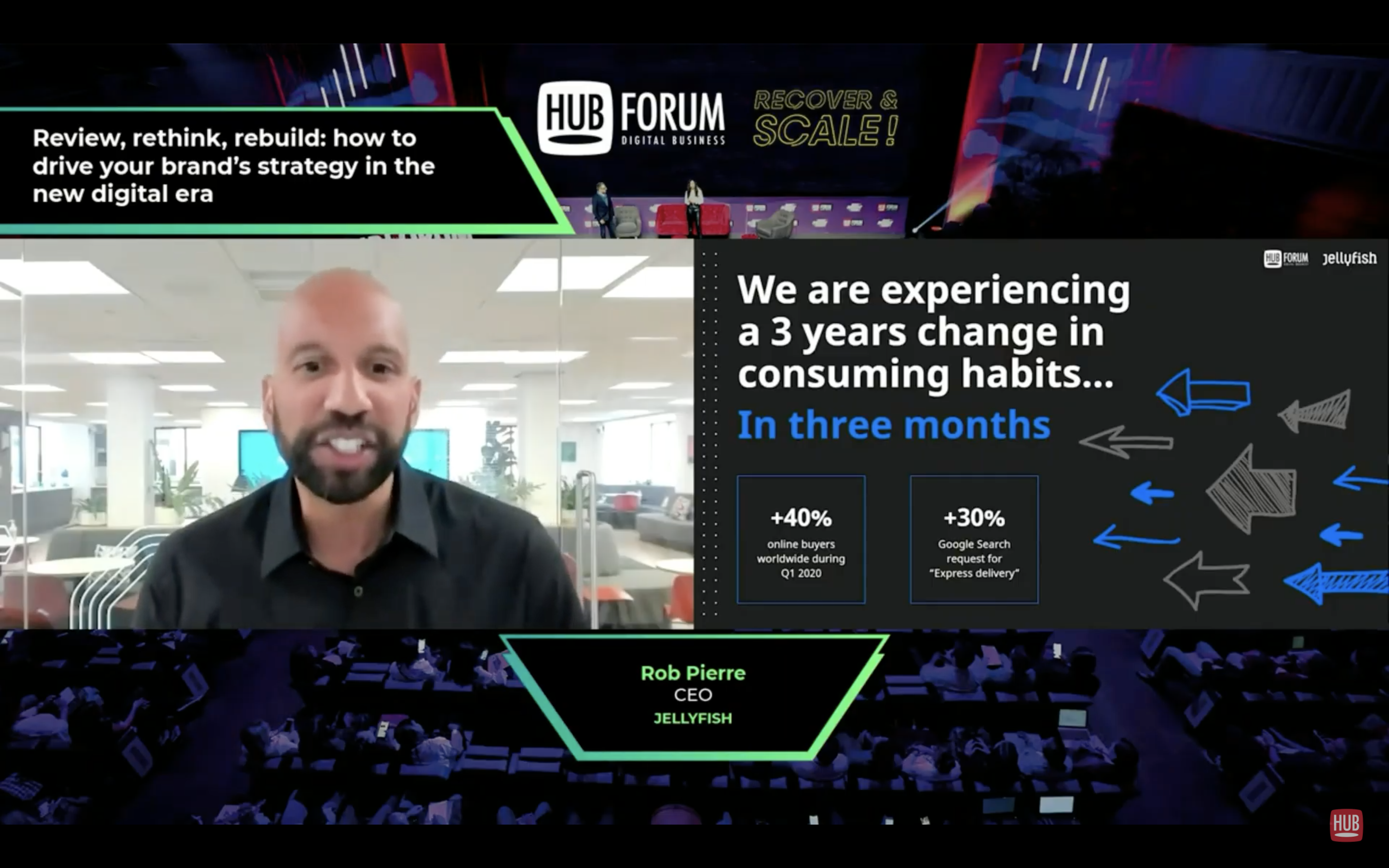 Rob Pierre, CEO de Jellyfish, au HUBFORUM 2020