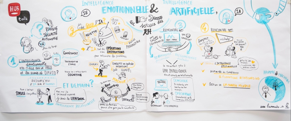 intelligence-artificielle-émotionnelle-hubtalk-RH