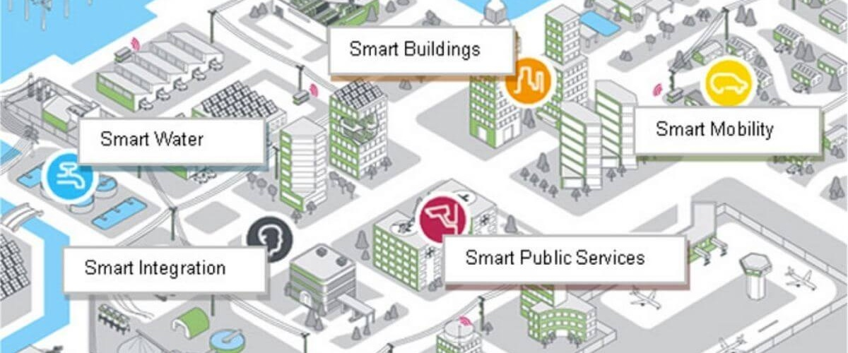 Plan d'une smart city équipée de bâtiments intelligents